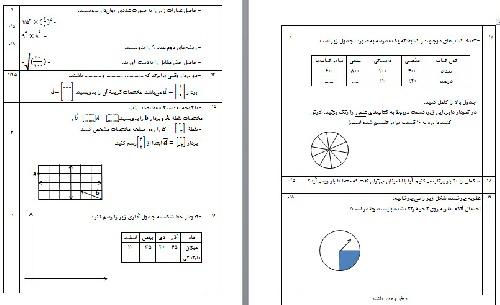 دانلود سوالات ریاضی هفتم نوبت دوم خــردادماه 97 سری دوم