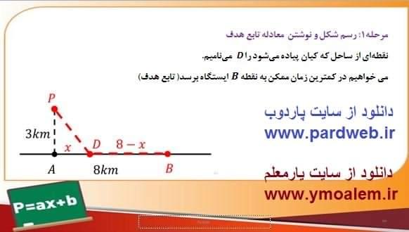 درس ریاضی دوازدهم تجربی فصل پنجم درس دوم بهینه سازی