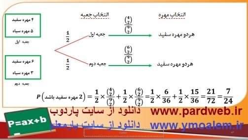 پاورپوینت ارائه درس ریاضی دوازدهم تجربی فصل هفتم قانون احتمال کل