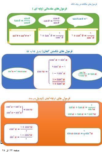 جزوه فرمول های مثلثات ویژه کنکور علوم تجربی